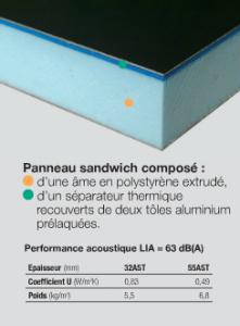 Panneau ISOTOIT AST PREMIUM à parcloser - 55mm - Brillant