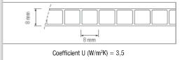 Polycarbonate alvéolaire 8mm